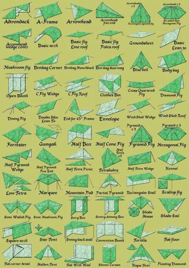 The amaizing tarp